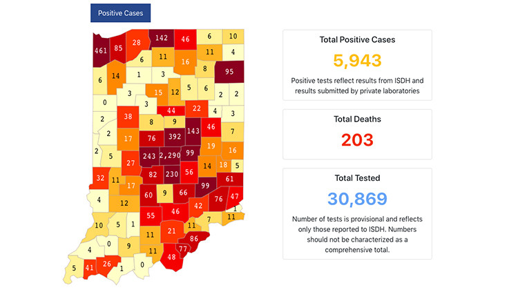 Information from the Indiana State Department of Health's online COVID-19 dashboard on April 8, 2020. - Indiana State Department of Health