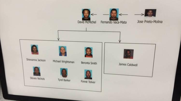 West-Side Drug Bust Results in 11 Arrests