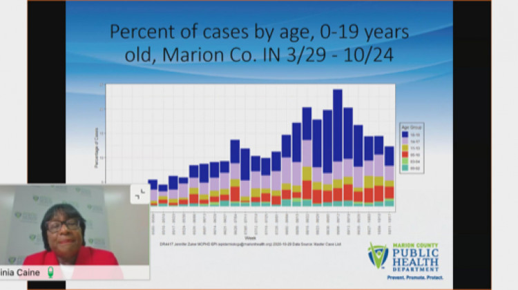 Marion County COVID Cases On The Rise