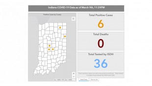 2 New COVID-19 Cases In Indiana, Boosting State's Total To 6