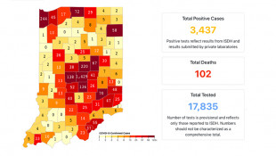 With 24 More Deaths, Indiana Coronavirus Death Toll Tops 100