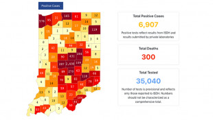 Indiana's COVID-19 Deaths Rise By 55 To 300 Amid Pandemic