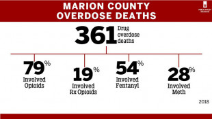 Accidental Overdose Deaths Decline In Marion County