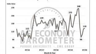 Ag Barometer: Farmer Sentiment Remains Steady From June, Future Concerns Rise