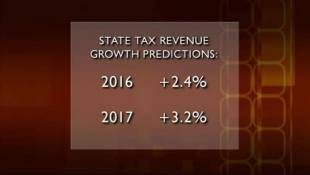 Tax Revenue Predictions - December 19, 2014