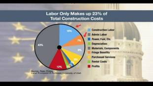 Common Construction Wage - March 13, 2015